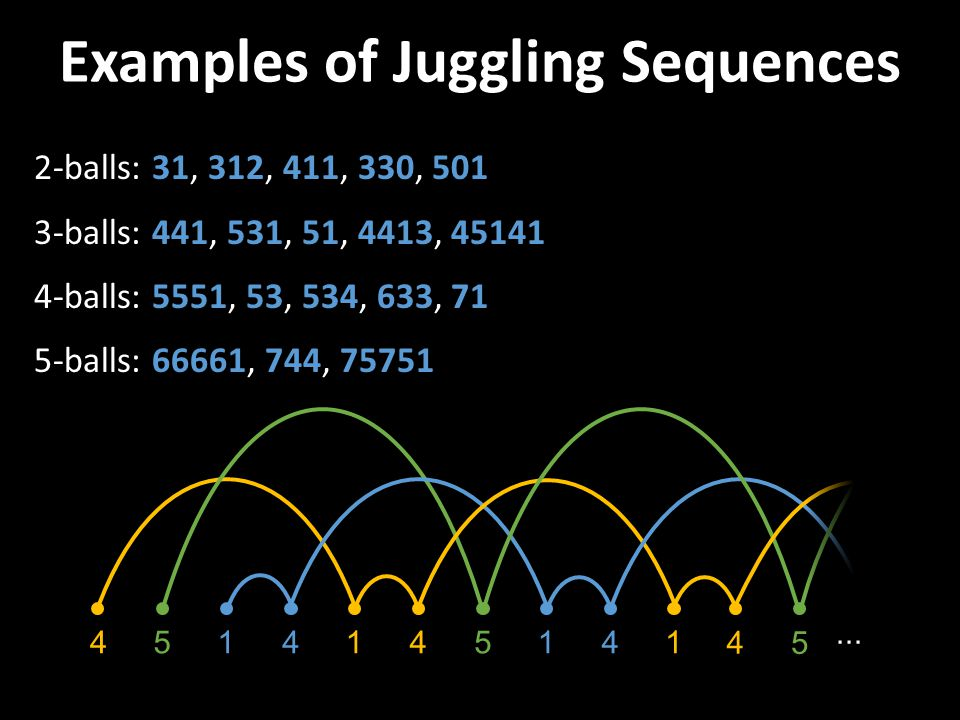 Examples of Juggling Sequences