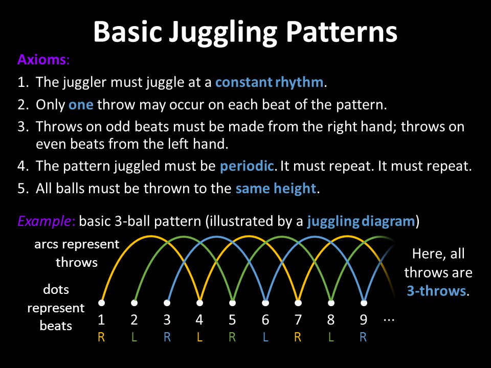 Basic Juggling Patterns