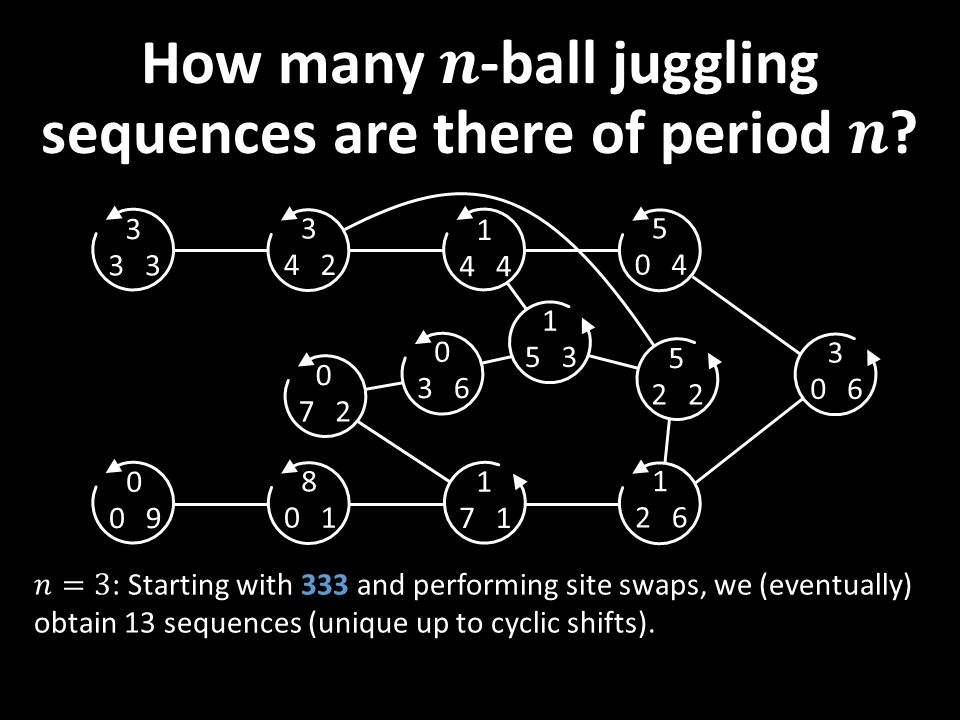 How many 𝒏-ball juggling sequences are there of period 𝒏