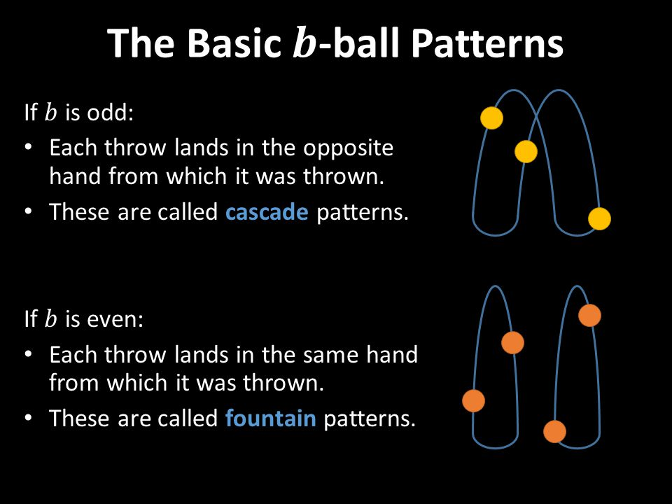 The Basic 𝒃-ball Patterns
