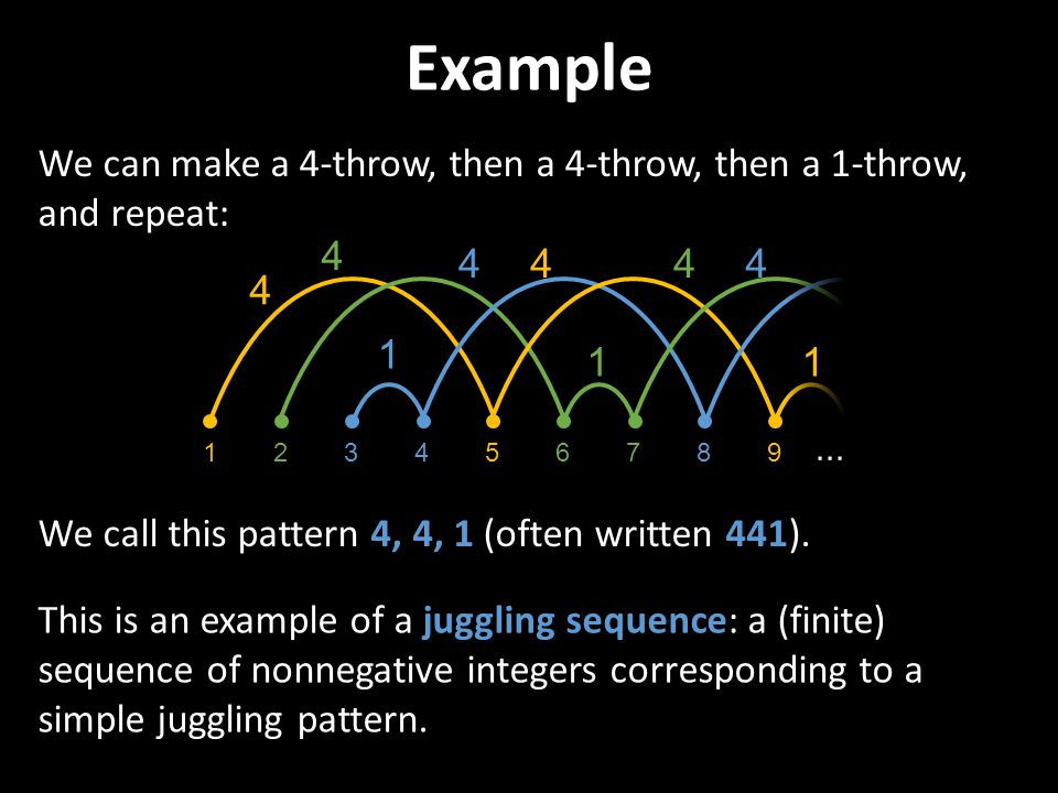 Example We can make a 4-throw, then a 4-throw, then a 1-throw, and repeat: 4. 4. 4. 4. 4. 4. 1.