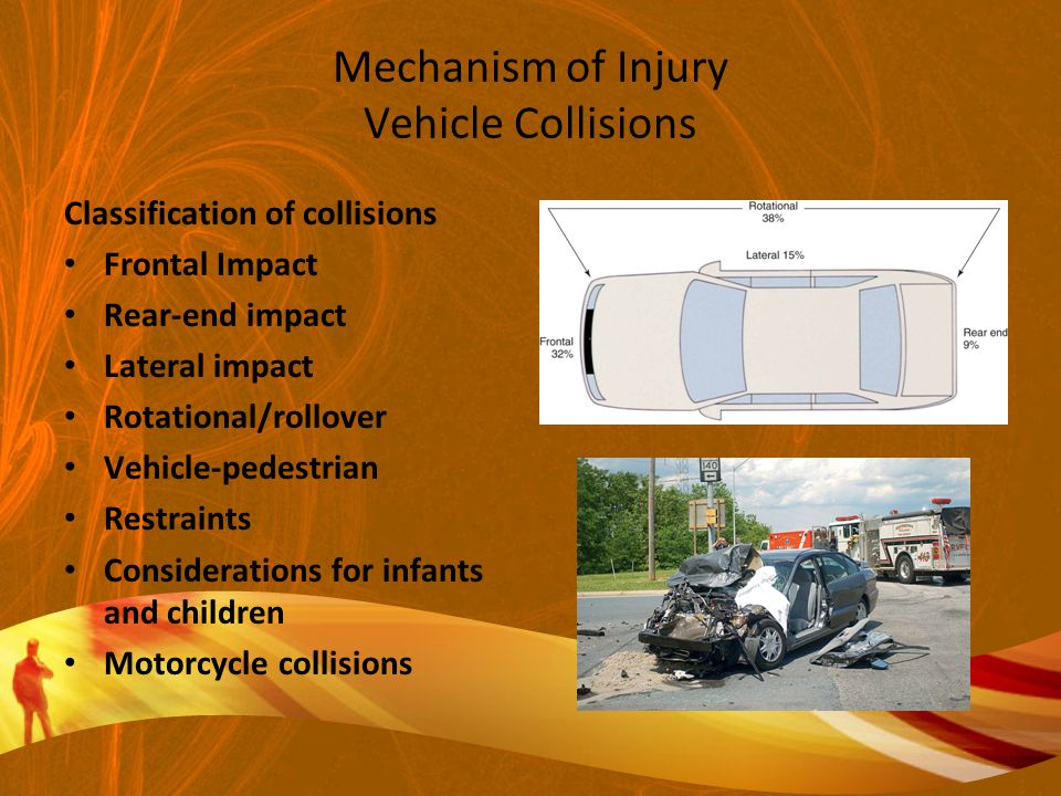 Mechanism of Injury Vehicle Collisions