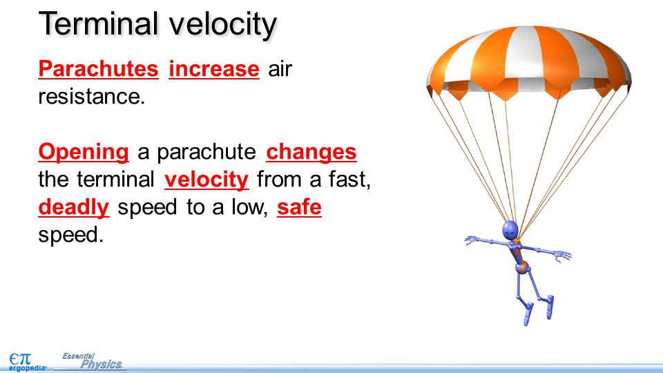 Terminal velocity Parachutes increase air resistance.