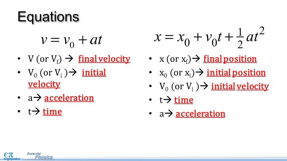 Equations V (or Vf)  final velocity V0 (or Vi ) initial velocity