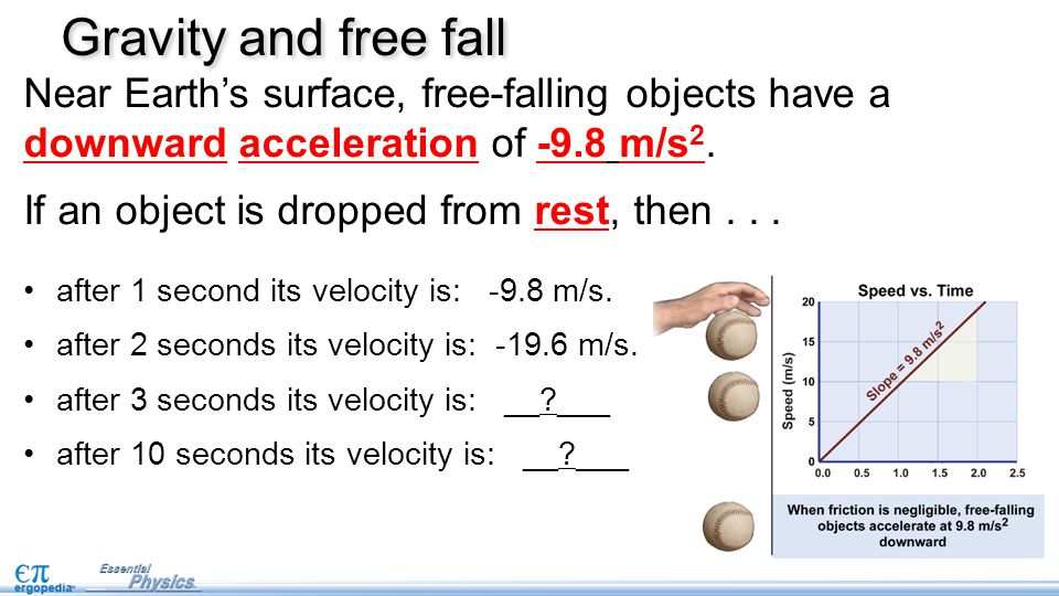 Gravity and free fall Near Earth's surface, free-falling objects have a downward acceleration of -9.8 m/s2.