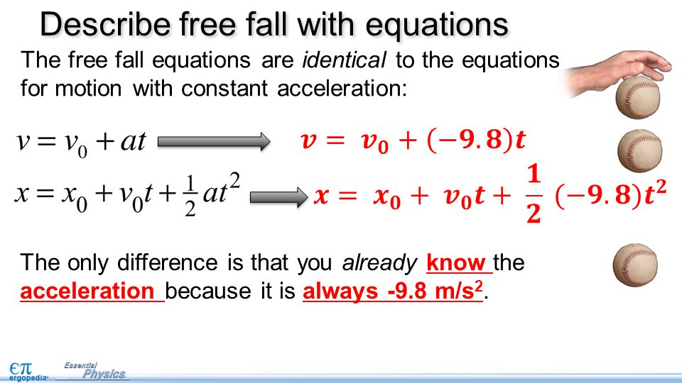 Describe free fall with equations