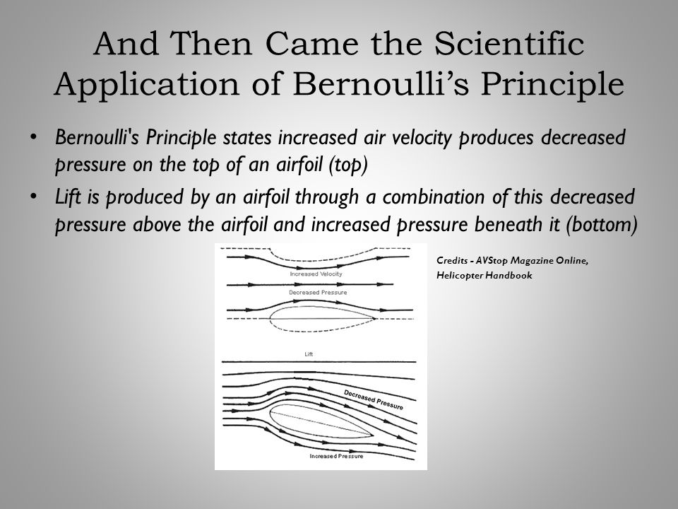 And Then Came the Scientific Application of Bernoulli's Principle