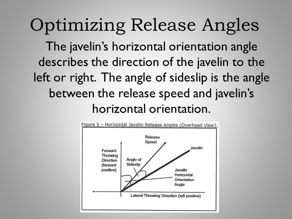Optimizing Release Angles