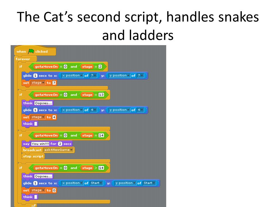 The Cat's second script, handles snakes and ladders
