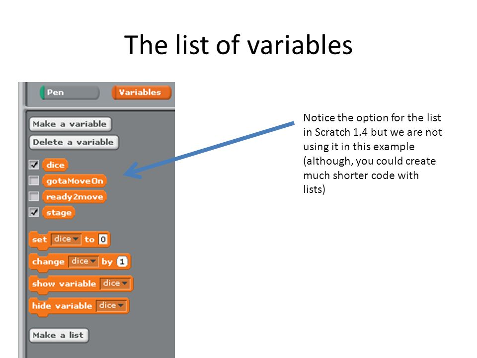 The list of variables