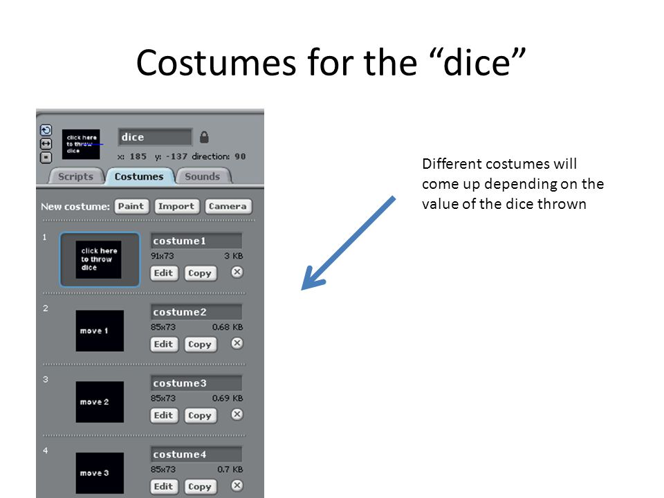 Costumes for the dice