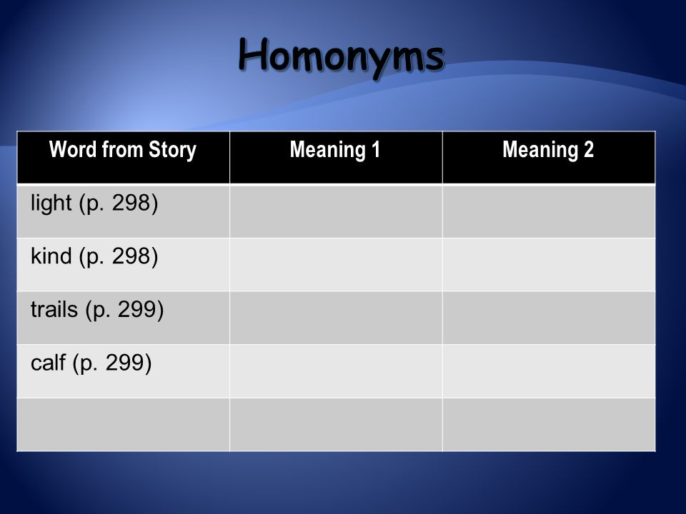 Homonyms Word from Story Meaning 1 Meaning 2 light (p. 298)