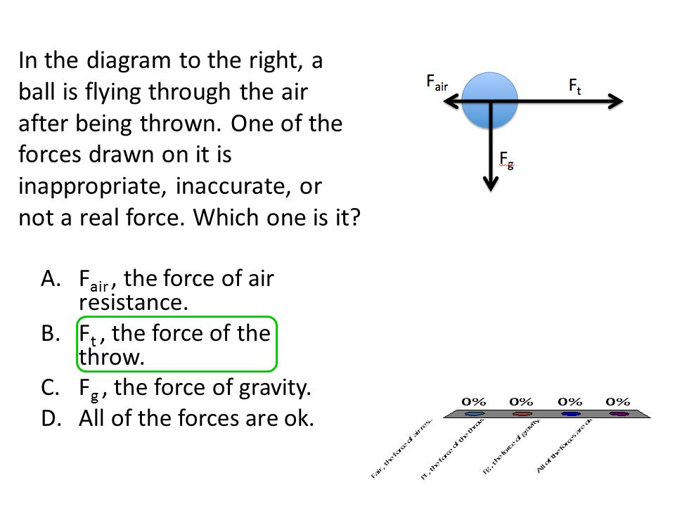 In the diagram to the right, a ball is flying through the air after being thrown. One of the forces drawn on it is inappropriate, inaccurate, or not a real force. Which one is it