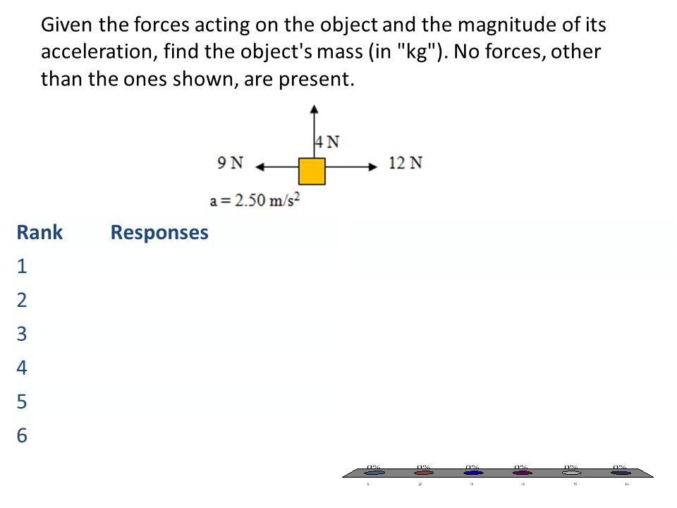 Given the forces acting on the object and the magnitude of its acceleration, find the object s mass (in kg ). No forces, other than the ones shown, are present.