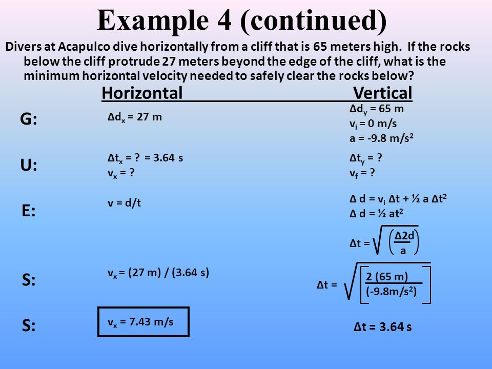 Example 4 (continued) Horizontal Vertical G: U: E: S:
