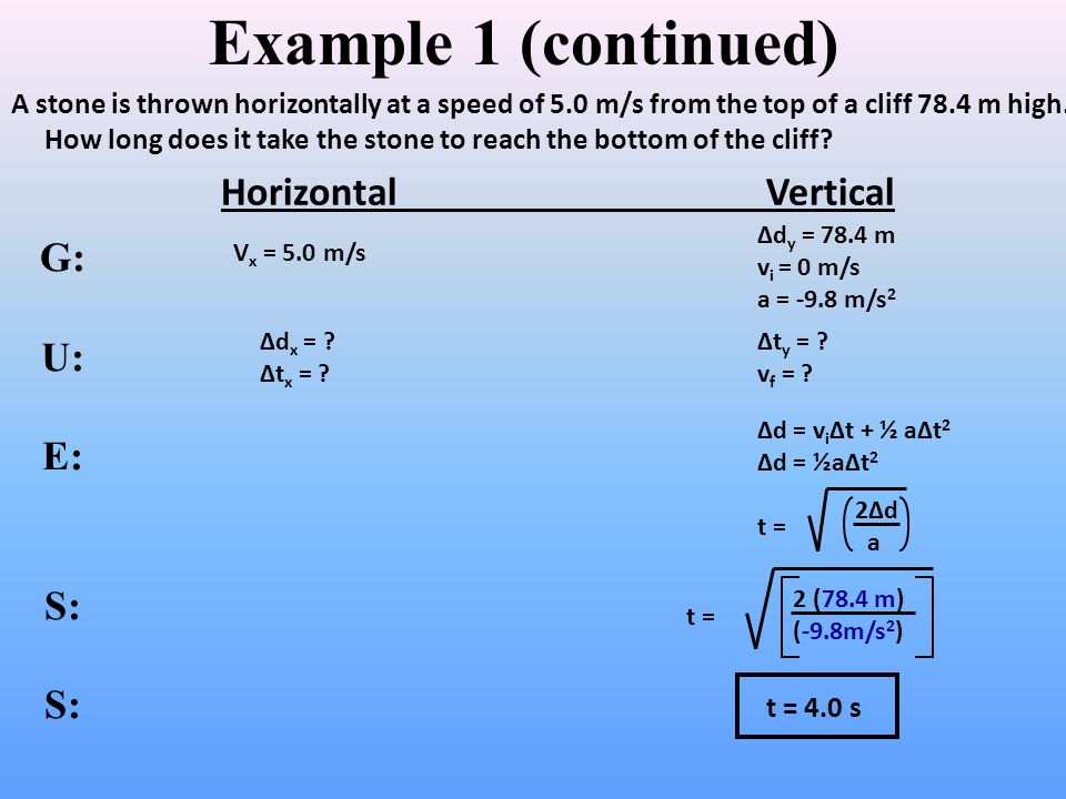 Example 1 (continued) Horizontal Vertical G: U: E: S: