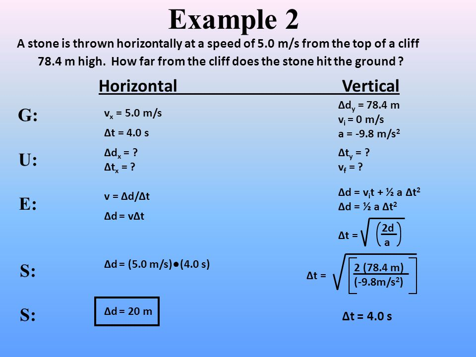 Example 2 Horizontal Vertical G: U: E: S: