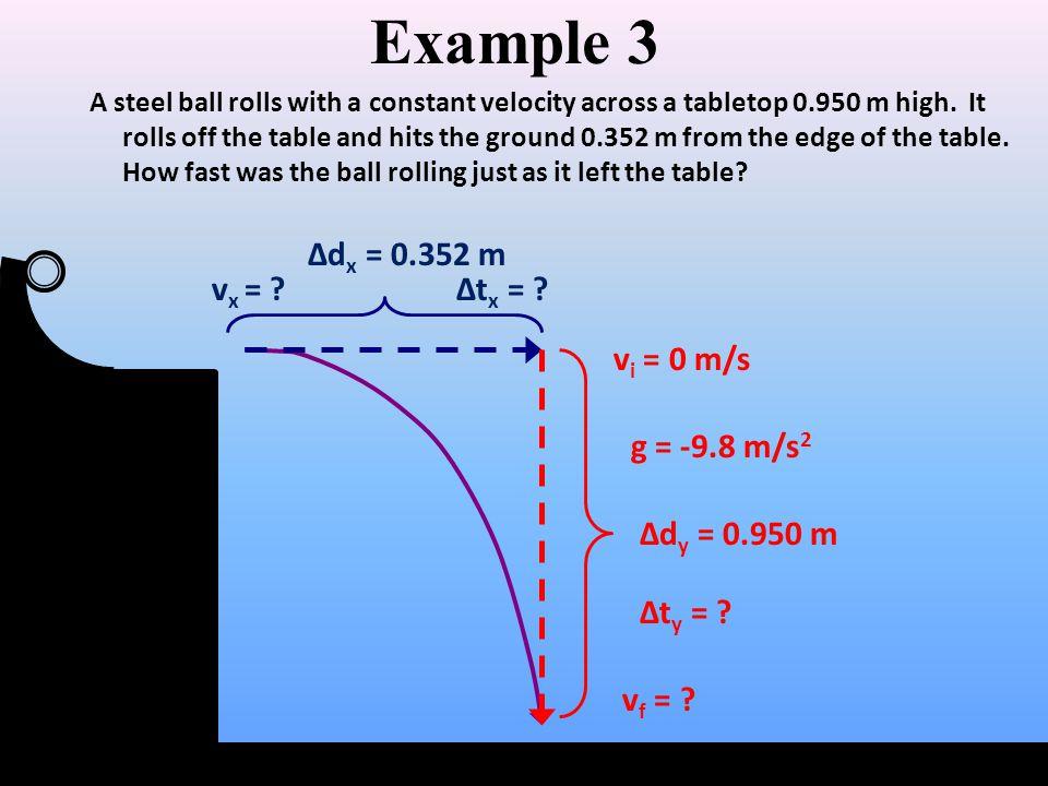 Example 3 Δdx = 0.352 m vx = Δtx = vi = 0 m/s g = -9.8 m/s2
