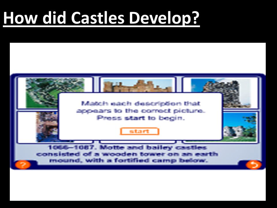 How did Castles Develop