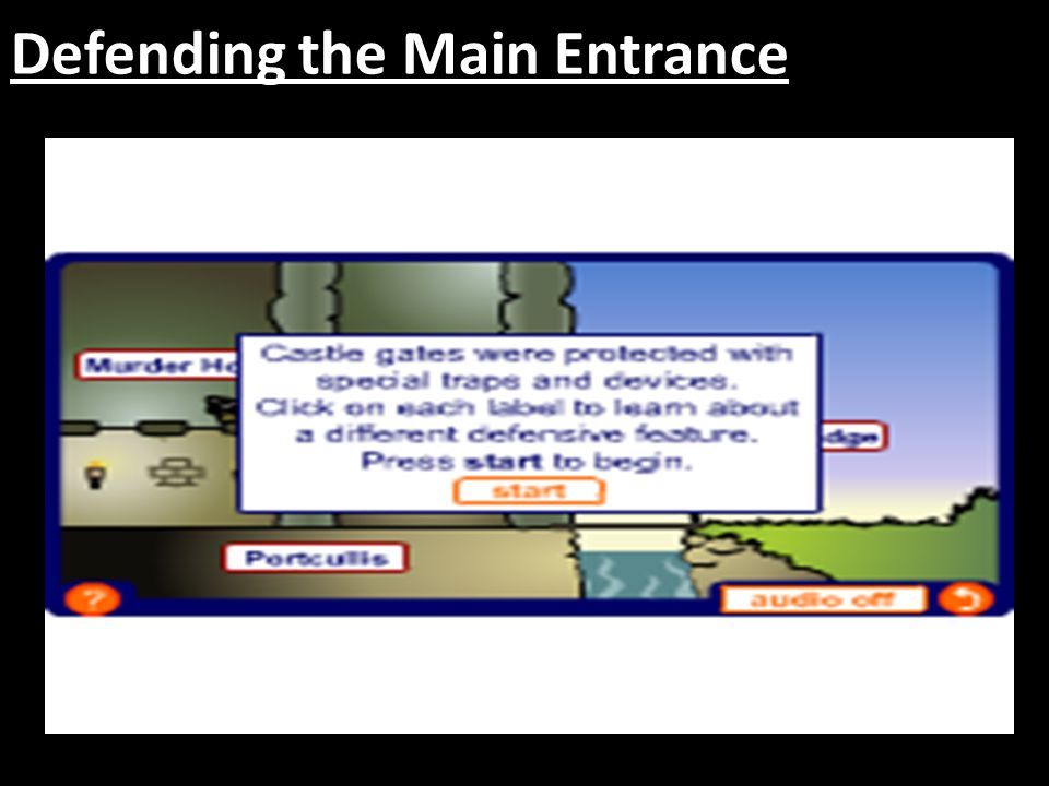 Defending the Main Entrance