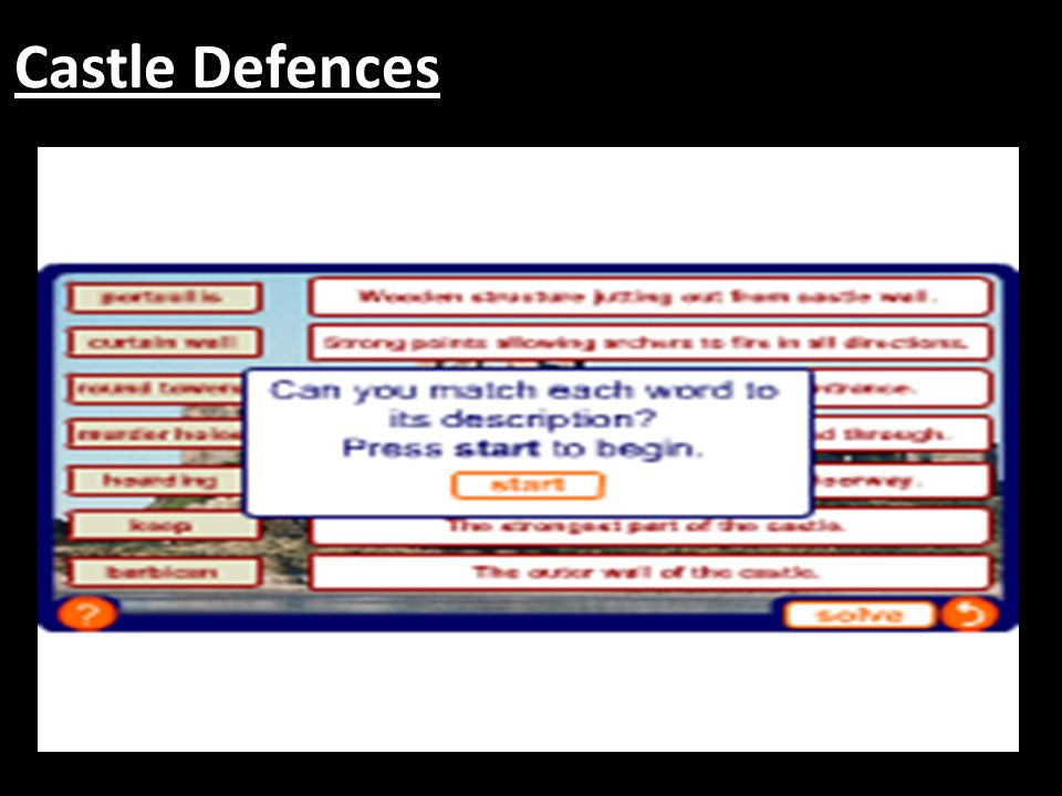 Castle Defences