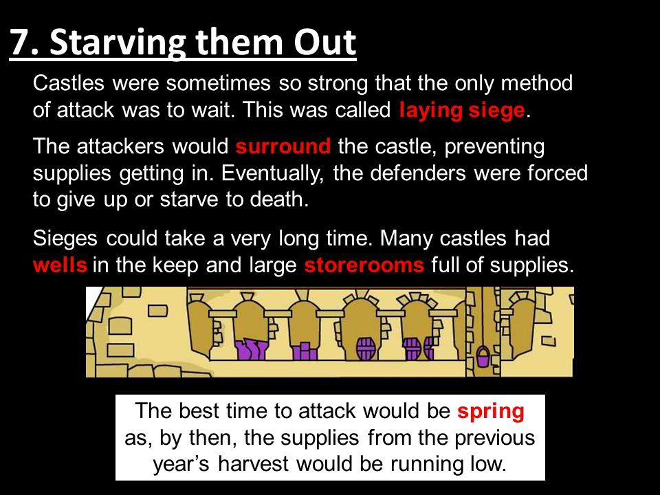 7. Starving them Out Castles were sometimes so strong that the only method of attack was to wait. This was called laying siege.