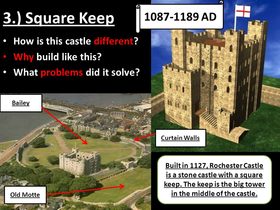 3.) Square Keep 1087-1189 AD How is this castle different