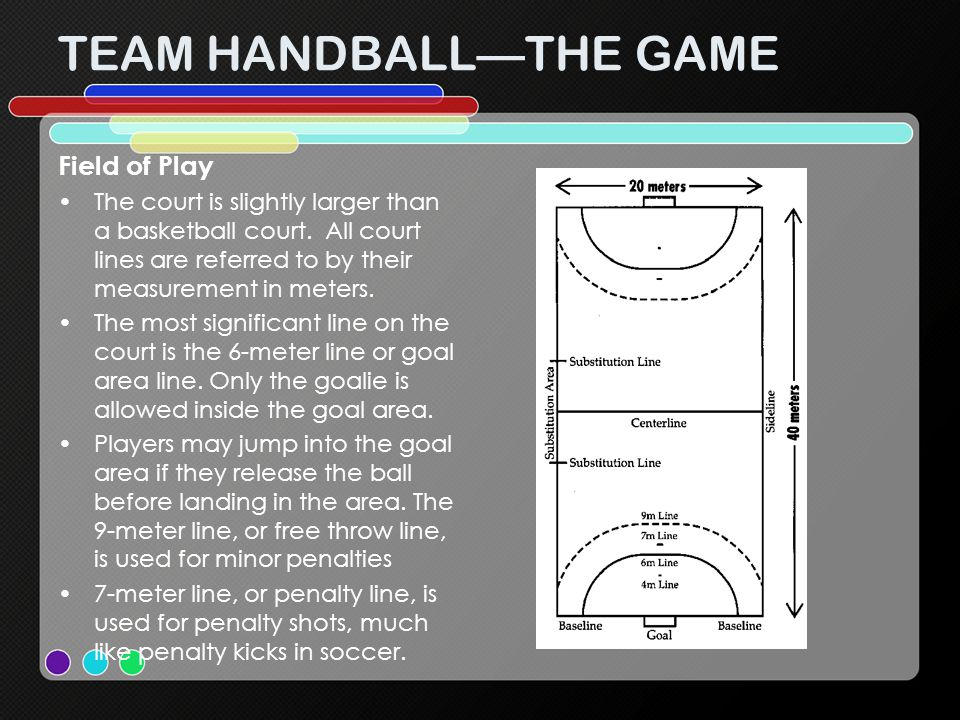 TEAM HANDBALL—THE GAME