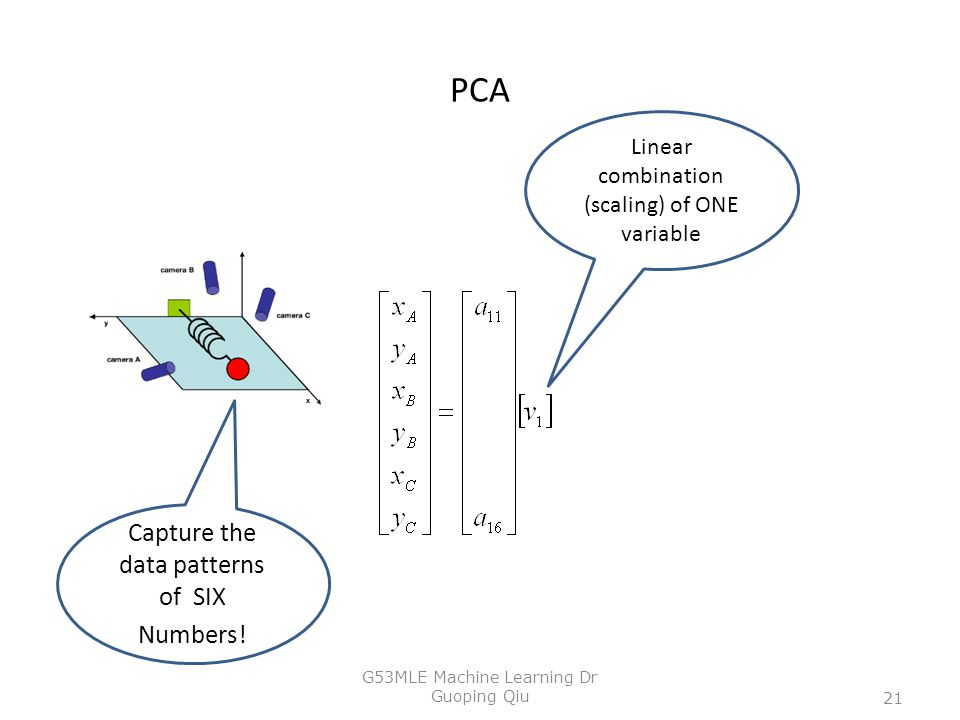PCA Capture the data patterns of SIX Numbers!