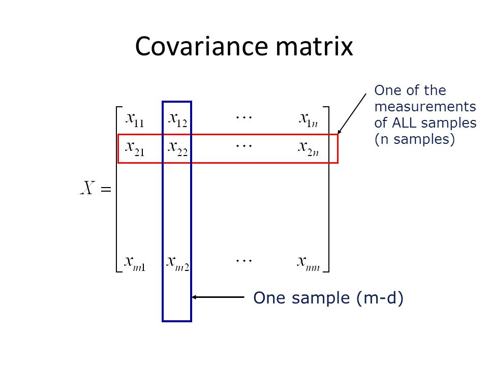 Covariance matrix One sample (m-d)