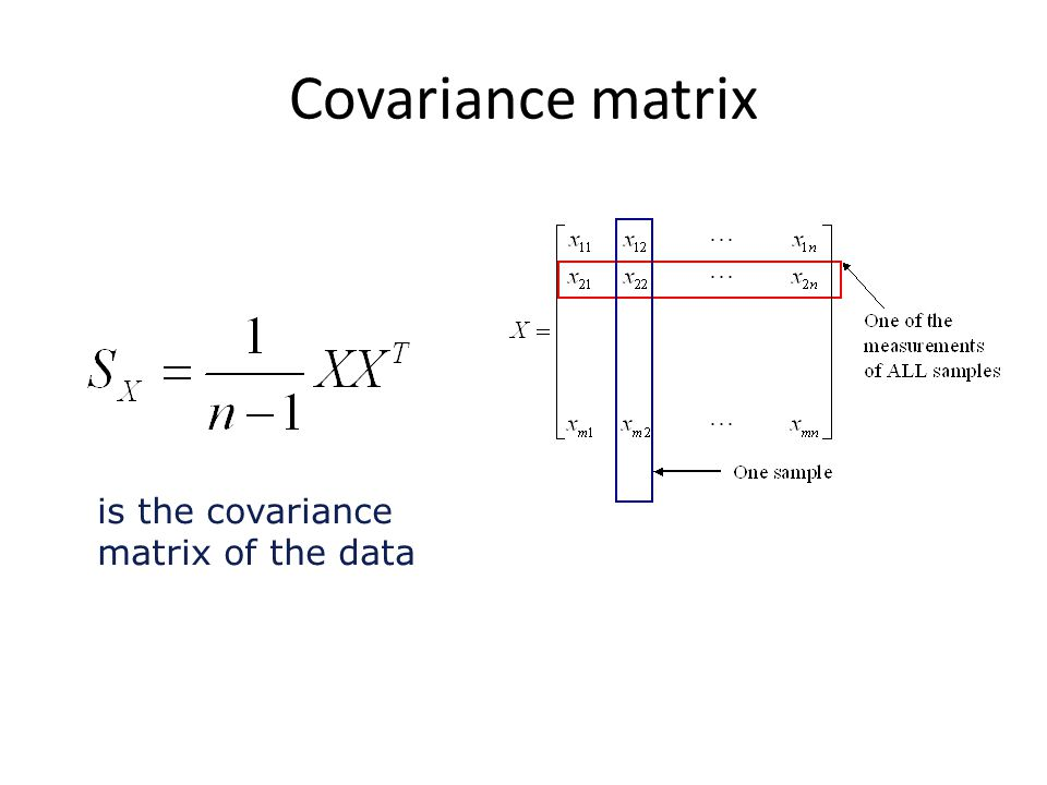 Covariance matrix is the covariance matrix of the data