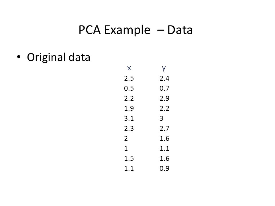 PCA Example – Data Original data 2.5 2.4 0.5 0.7 2.2 2.9 1.9 3.1 3 2.3