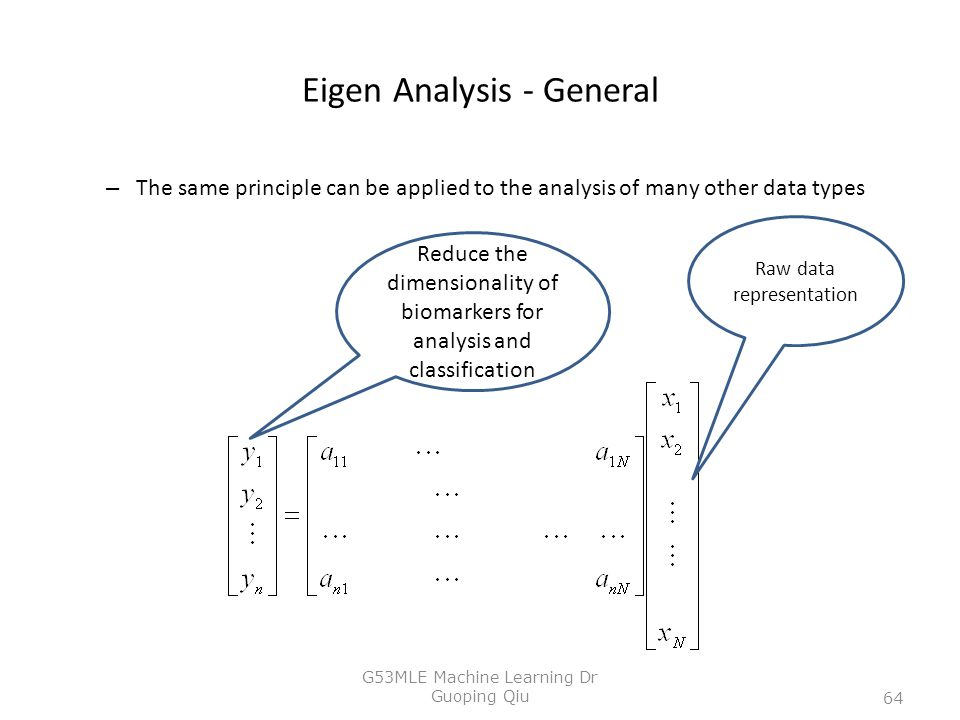 Eigen Analysis - General
