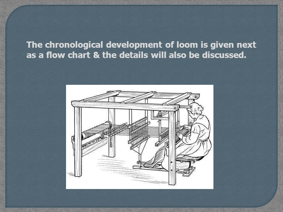 The chronological development of loom is given next as a flow chart & the details will also be discussed.