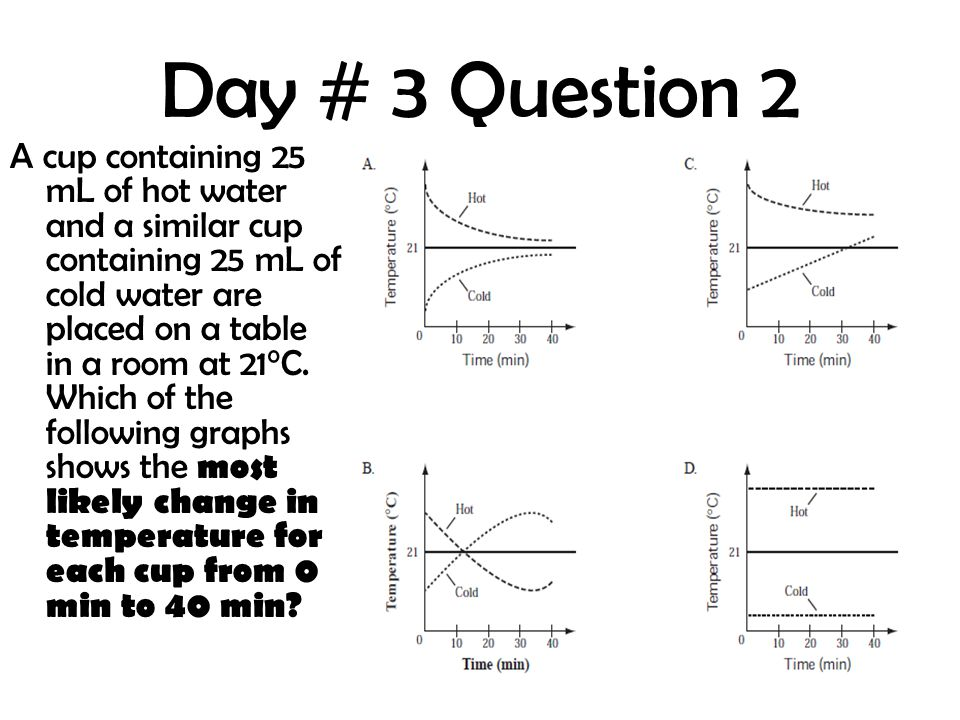 Day # 3 Question 2