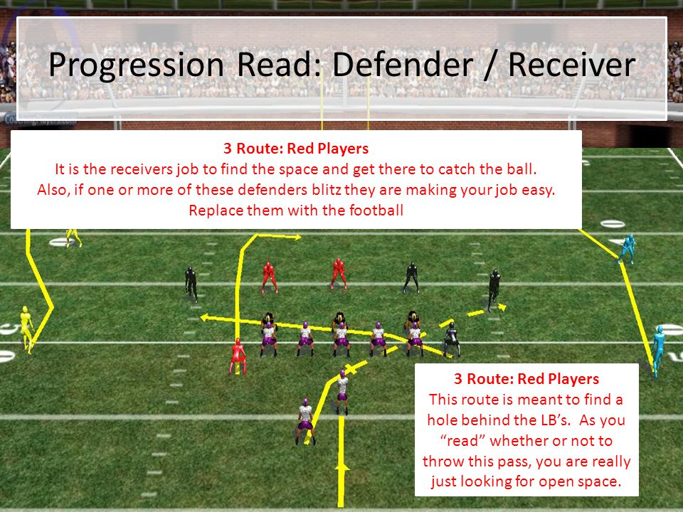 Progression Read: Defender / Receiver