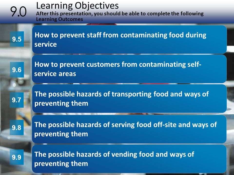 Learning Objectives After this presentation, you should be able to complete the following Learning Outcomes