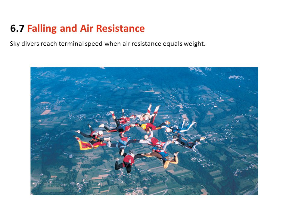 6.7 Falling and Air Resistance