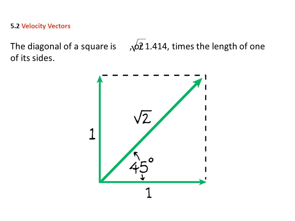 5.2 Velocity Vectors The diagonal of a square is , or 1.414, times the length of one of its sides.
