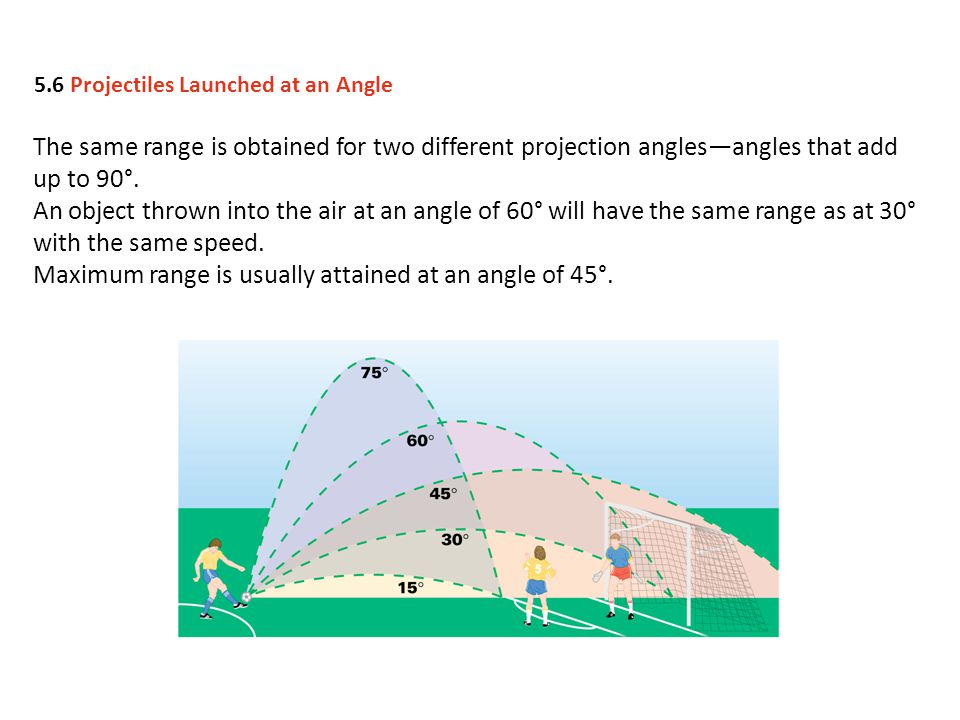Maximum range is usually attained at an angle of 45°.