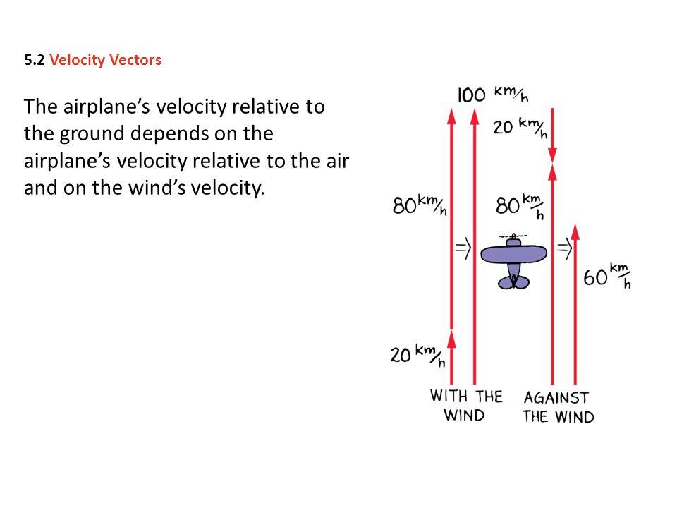 5.2 Velocity Vectors