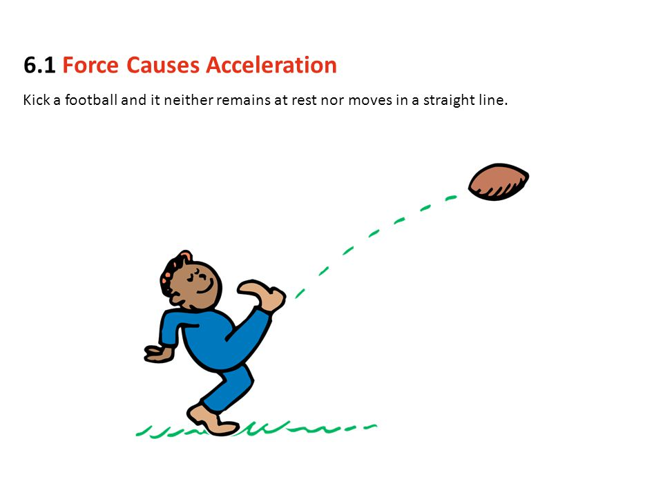 6.1 Force Causes Acceleration