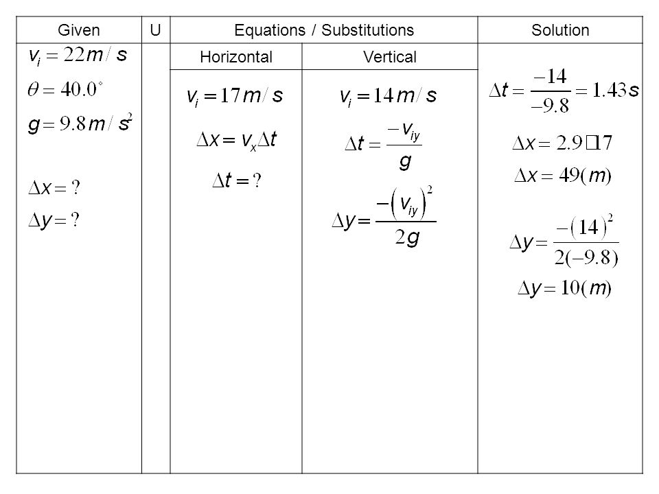 Equations / Substitutions