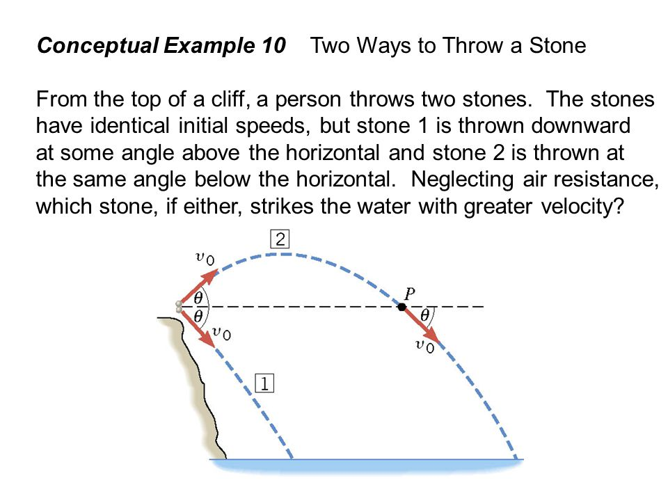 Conceptual Example 10 Two Ways to Throw a Stone