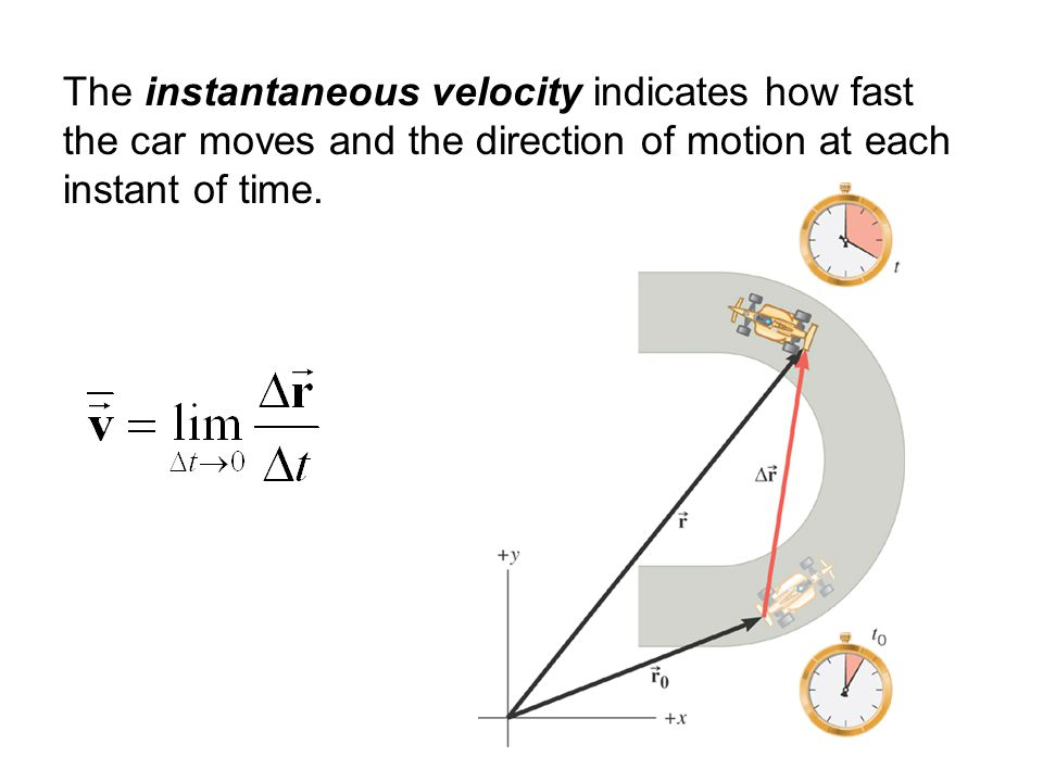 The instantaneous velocity indicates how fast
