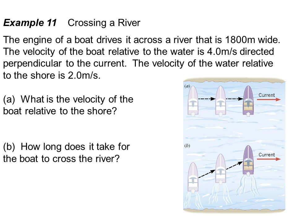 Example 11 Crossing a River