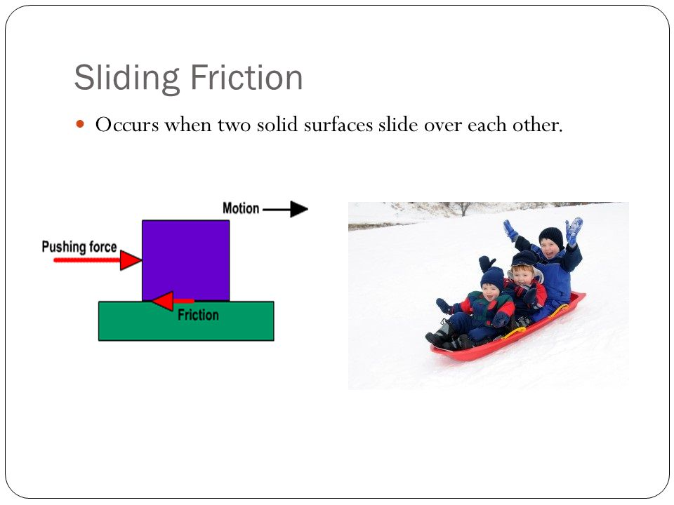 Sliding Friction Occurs when two solid surfaces slide over each other.
