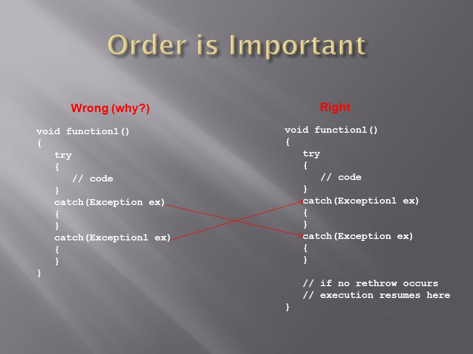 Order is Important Wrong (why ) Right void function1() {