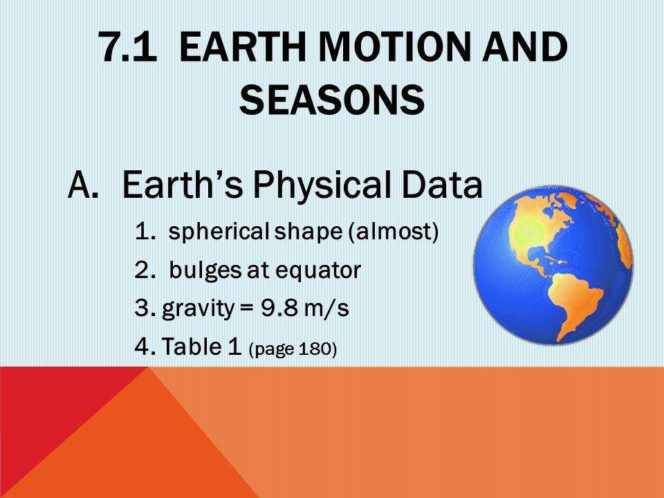 7.1 Earth Motion and seasons