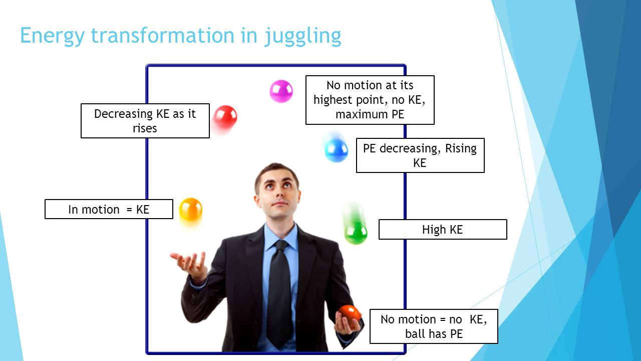 Energy transformation in juggling